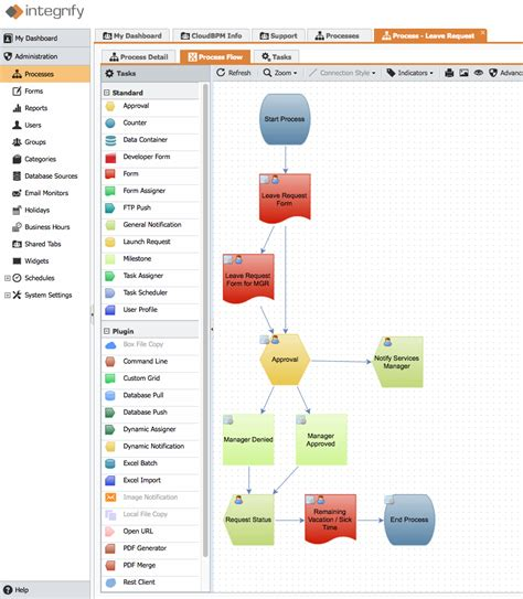 hr workflow software workflow for human resources