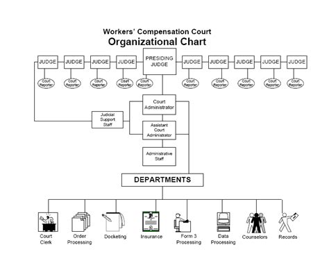 Oklahoma Workers Compensation Court Records Workers Compensation Workers Compensation Verification