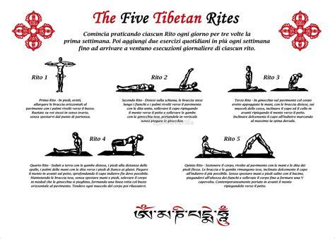 5 Tibetan Rites Detox Symptoms by Poster Cinque Tibetani The Five Tibetan Rites Poster