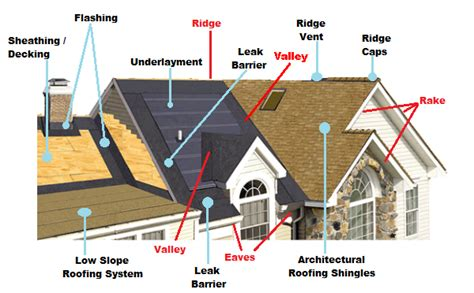 diagram of roof jb roofing systems roofing diagrams jb roofing systems