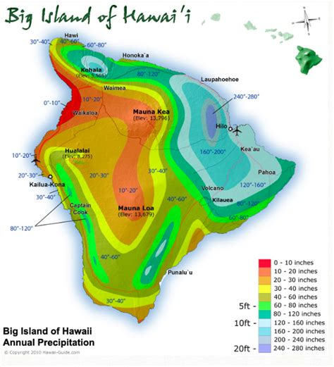 weather pattern in hawaii weather patterns on the big island the onion house