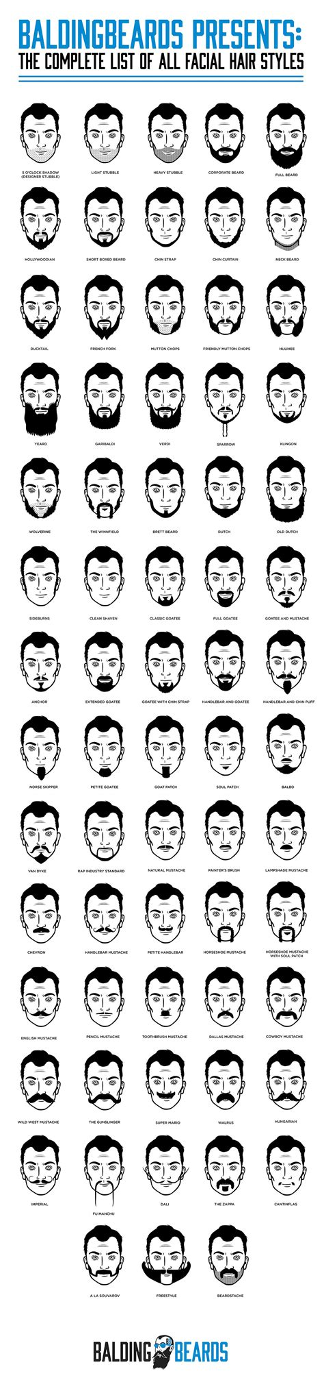 black men goatee chart beard styles chart