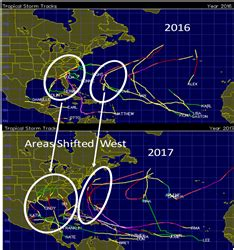 2018 hurricane prediction – strongest cycle in 70 years