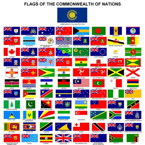 flags of the world united nations flags of the commonwealth of nations anglophile long