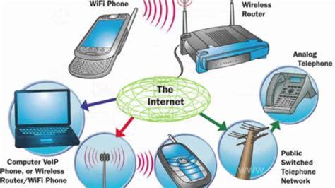 Wireless Engineering by Wireless Technology Wi Fi