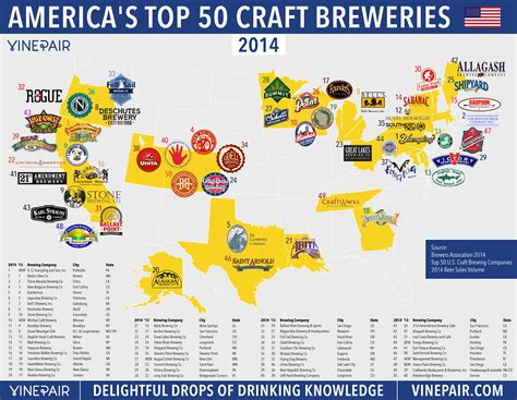 breweries map map the top 50 u s craft breweries in 2014 vinepair