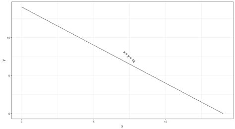 ggplot2 theme segment r ggplot2 why are my text annotations not aligned right