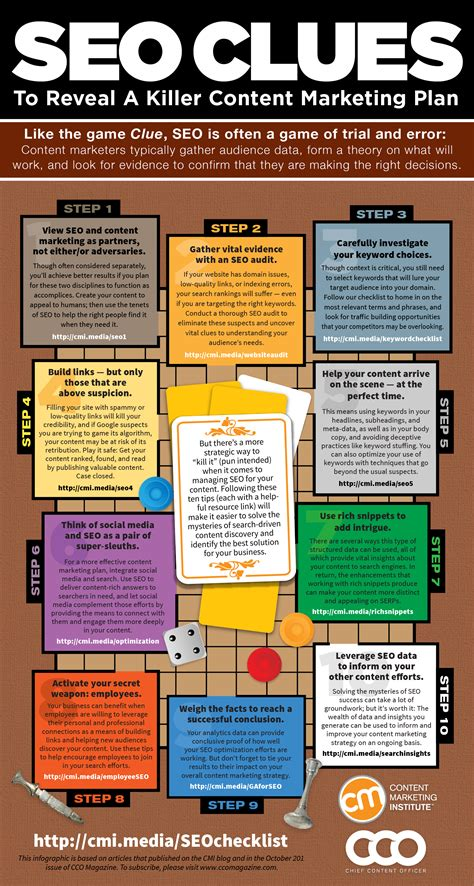 2016 Content Marketing Toolkit 23 Checklists Templates And Guides Seo Strategy Plan Template