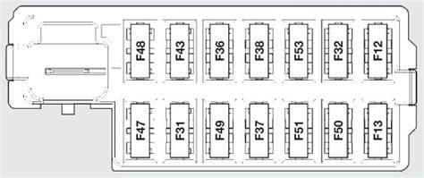fiat 500 2012 fuse location fiat 500 2012 starter location wiring diagram odicis fiat 500 2010 2014 fuse box diagram auto genius