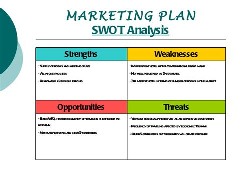 templates for budget presentation budget presentation template 28 images business budget