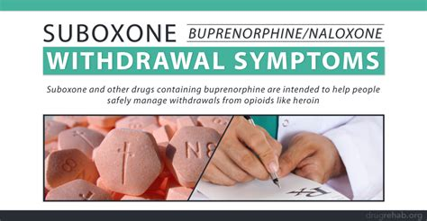 How To Detox With Suboxone by Suboxone Buprenorphine Naloxone Withdrawal Symptoms