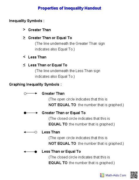 Algebra Properties Worksheet by Properties Of Inequality Handout Math Aids