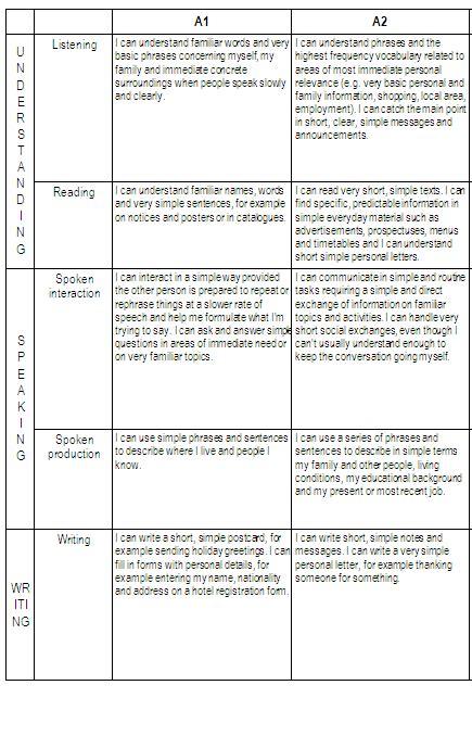 Europsky Format Cv V Slovencine | curriculum vitae europass v angličtine životopis