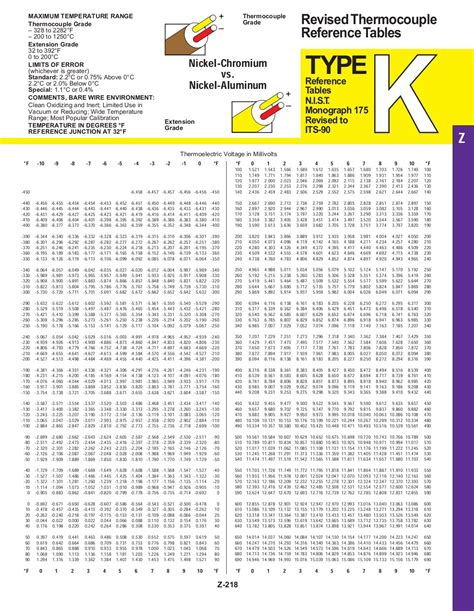 k type thermocouple table 50 free magazines from omega ca