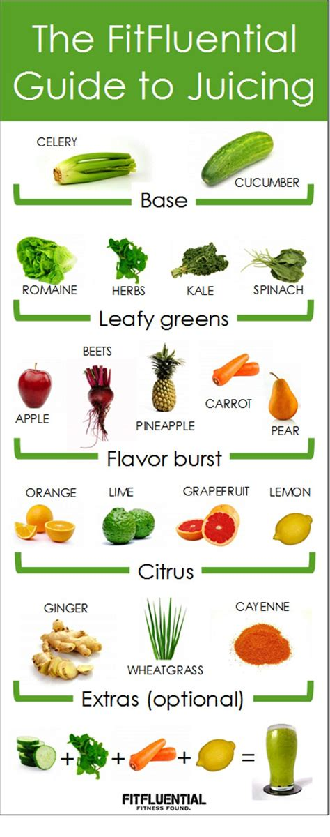 What To Eat On A Juice Detox by 142 Best Images About Fit Meals Snacks For Nutrition On