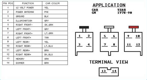 1992 gmc radio wiring diagram wiring diagram for free 1992 gmc radio wiring diagram wiring diagram for free