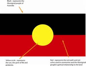 what does the colors of the flag australian flag history year 1 and 2