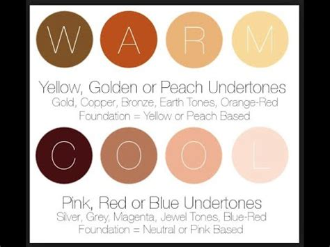 what is my foundation color how to find your skin undertone
