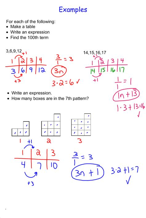 pattern expressions math writing expressions from patterns 7th grade pre algebra