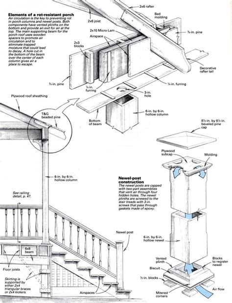 anchoring a roof deck to a parapet porch framing details decks and porches