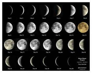 moon phase moon phase project