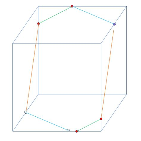 cross section of a cube geometry construct the cross section of a cube by a