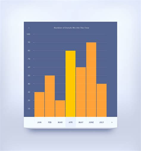 guide layout illustrator how to create a simple bar chart in adobe illustrator