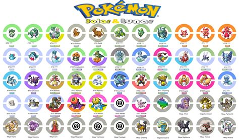 Pokemon Solar And Lunar Images Pokemon Images Solar Light And Lunar Pokedex