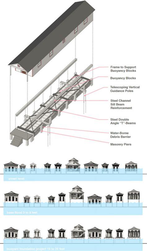 Shotgun House Plan Amphibious Architecture Foundations Float Above Floods