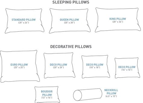What Is The Size Of A King Pillow by Size Matters For Your Pillows Au Lit Linens