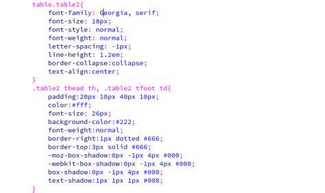 Membuat Style Html | membuat style tabel menggunakan html dan css kursus web