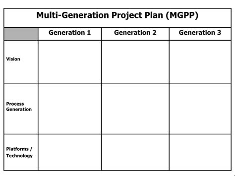 multi generational project plan template multi