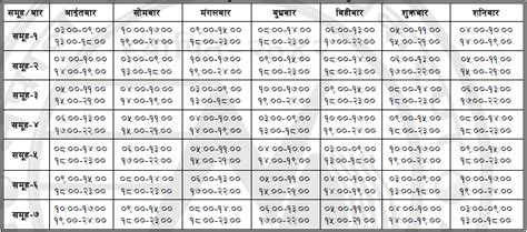 New Load Shedding Schedule by Thehtd New Loadshedding Schedule Of Nepal