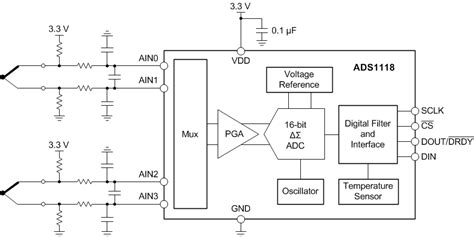 integrating adc circuit integrated circuit junction temperature 28 images understanding dissipation thermal