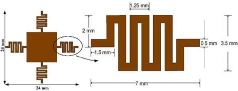 meander inductor design meander line inductor design 28 images coil32 the coil inductance calculator an inductor