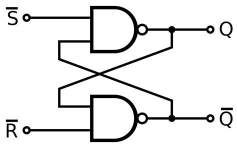 latch diagram flip flops sr flip flop