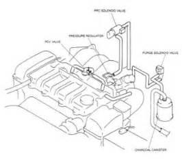 fsde 2 0l i4 vacuum hose diagrams 1993 2002 2l i4