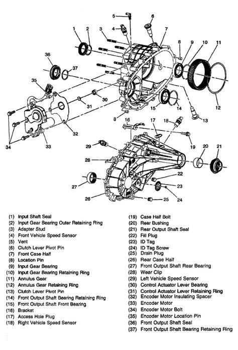 246 gm transfer diagram rebuilt np246 transfer rebuild kits and parts plus