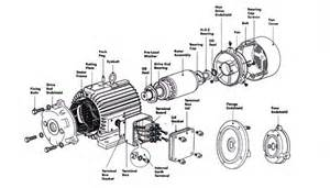Parts Of An Electric Car Engine Electrical Motor Images Free Here