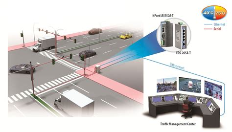 intelligent traffic lights system moxa wide temperature device servers in traffic signal