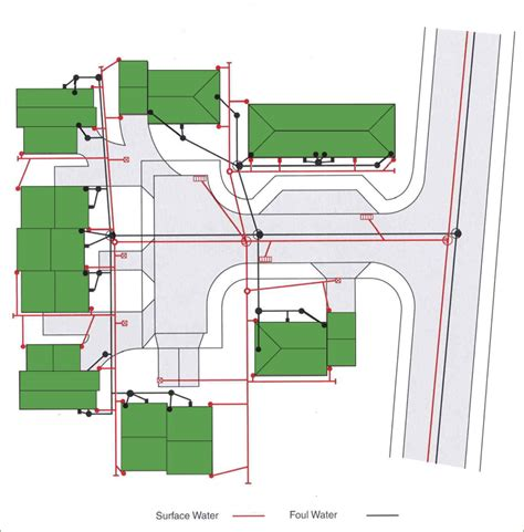 site plan design design of clay drainage systems designing drainage systems