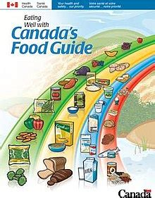 printable version canada s food guide canada s food guide wikipedia