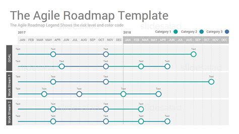 Agile Project Management Powerpoint Presentation Template Slidesalad Agile Roadmap Template