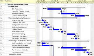 project plan for building web sites