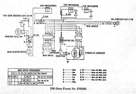 honda 50 wiring diagram 70 crf wiring diagram 70 get free image about wiring diagram