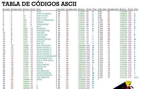 codigo de imagenes de html an 225 lisis y gesti 243 n de sistemas inform 225 ticos tabla de