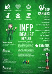 infp personality an overview