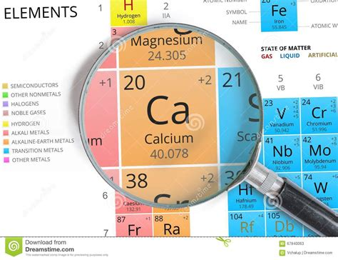 el elemento the element 8425343402 calcium symbol ca element of the periodic table zoomed stock illustration illustration of