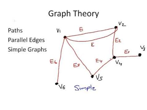 graph searching and probabilistic methods discrete mathematics and its applications books discrete mathematics important graph theory terms
