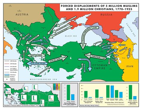 Decline Ottoman Empire Forced Displacements And Deaths During Decline Of Ottoman Empire Turkey
